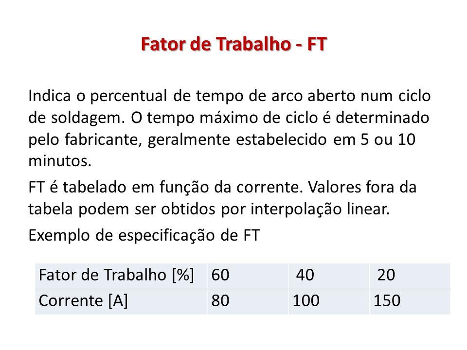 Fator de Trabalho - FT Indica o percentual de tempo de arco aberto num ciclo de soldagem. O tempo máximo de ciclo é determinado pelo fabricante, geral