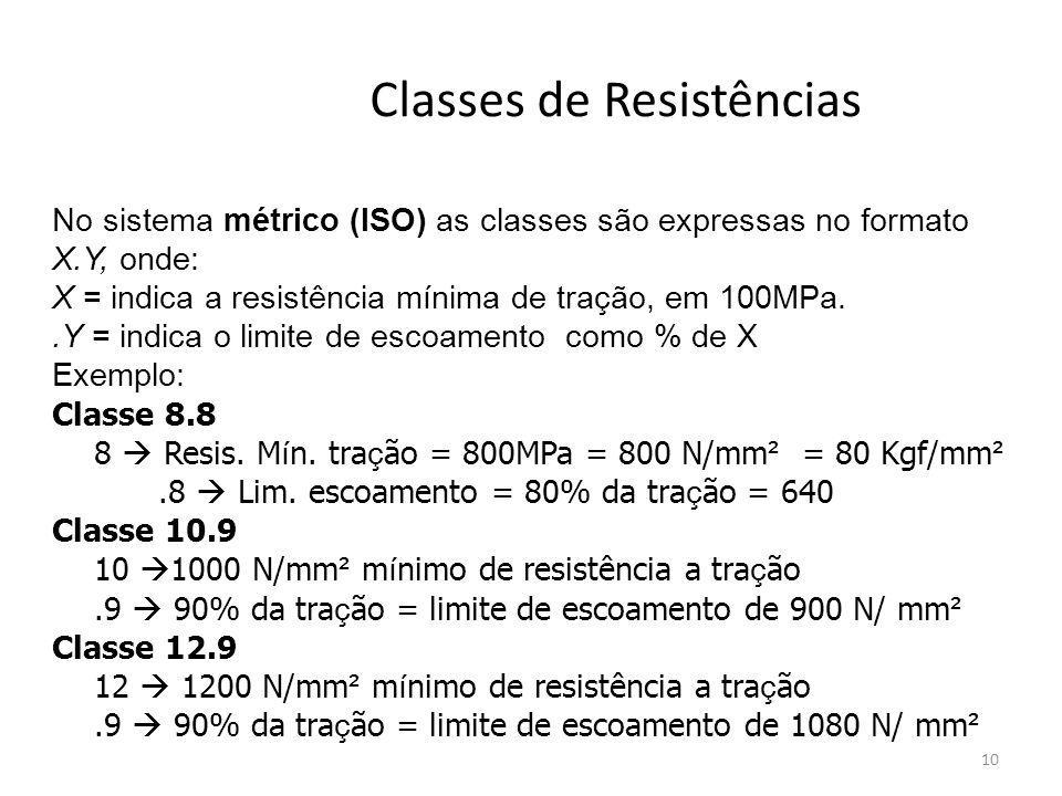 10 Classes de Resistências No sistema métrico (ISO) as classes são expressas no formato X.Y, onde: X = indica a resistência mínima de tração, em 100MP