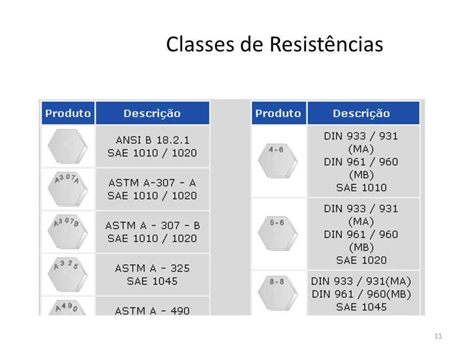 Classes de Resistências 11