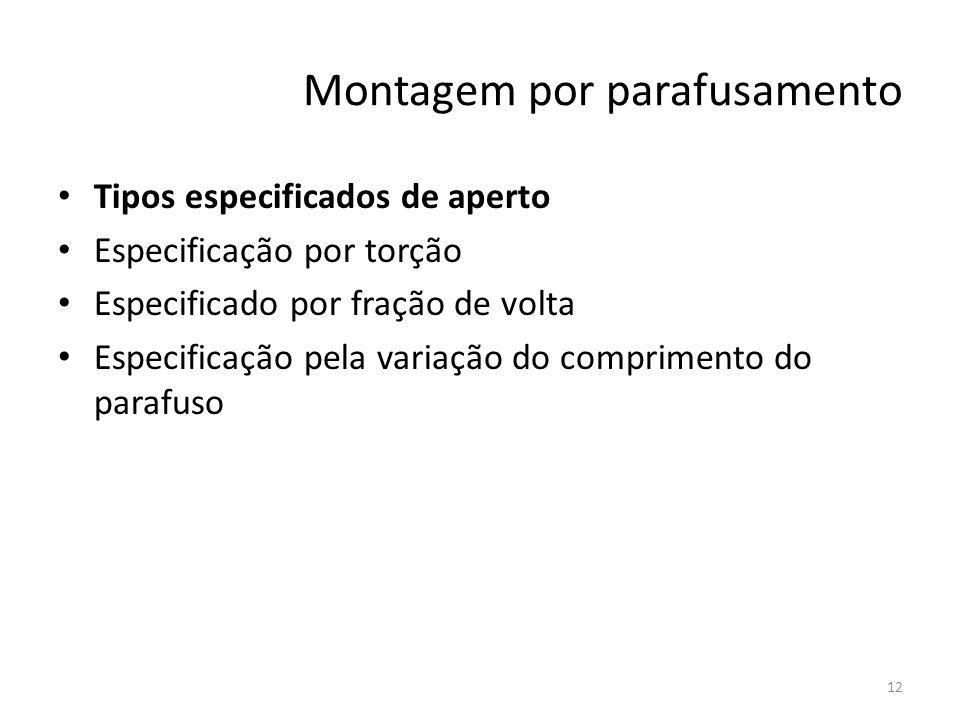 Montagem por parafusamento Tipos especificados de aperto Especificação por torção Especificado por fração de volta Especificação pela variação do comp