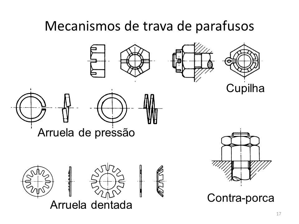 Mecanismos de trava de parafusos 17 Cupilha Contra-porca Arruela de pressão Arruela dentada