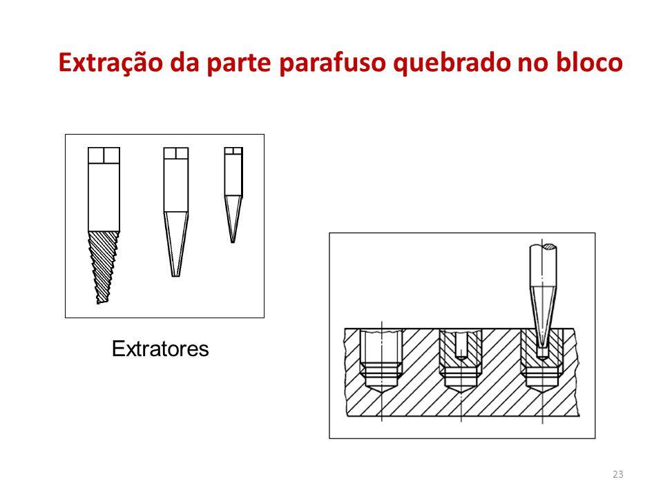 Extração da parte parafuso quebrado no bloco 23 Extratores
