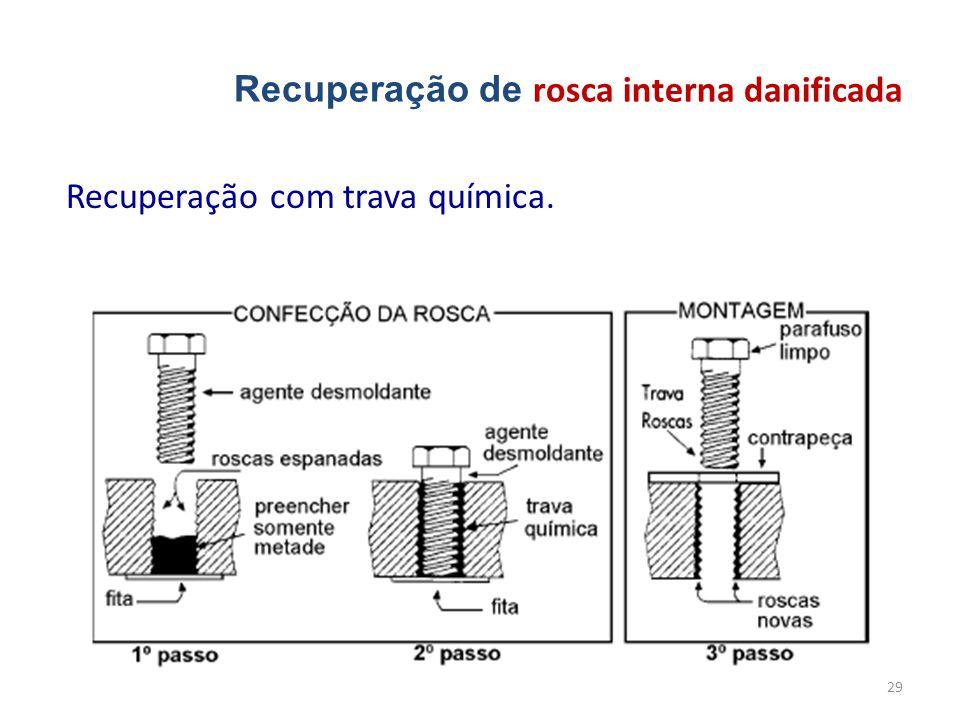 Recuperação de rosca interna danificada Recuperação com trava química. 29