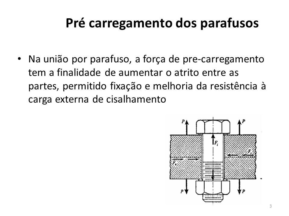 Pré carregamento dos parafusos Na união por parafuso, a força de pre-carregamento tem a finalidade de aumentar o atrito entre as partes, permitido fix