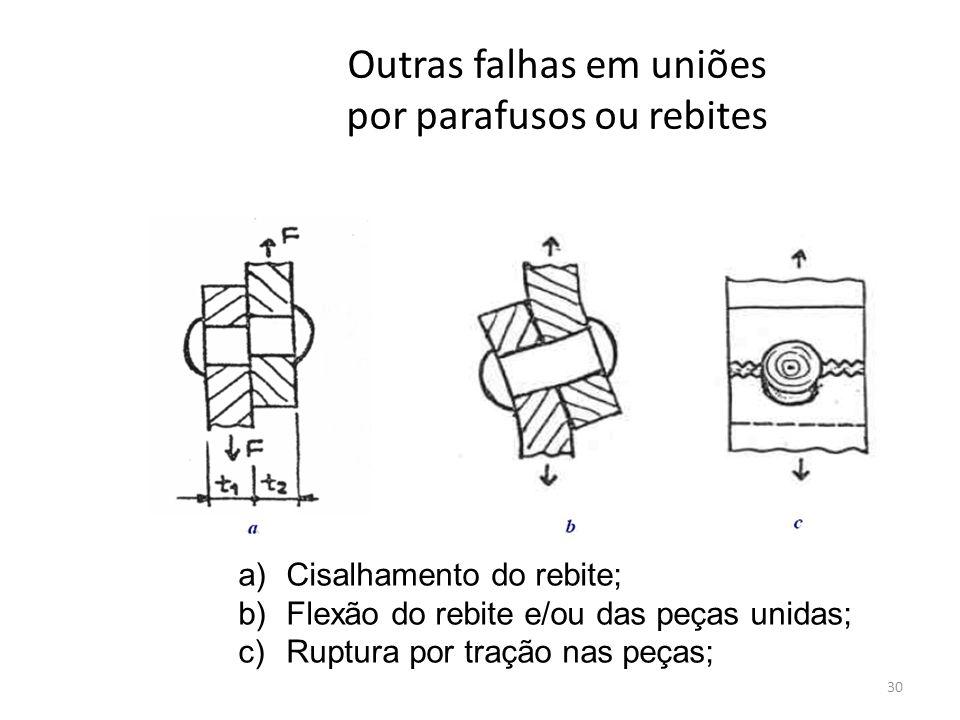 Outras falhas em uniões por parafusos ou rebites 30 a)Cisalhamento do rebite; b)Flexão do rebite e/ou das peças unidas; c)Ruptura por tração nas peças