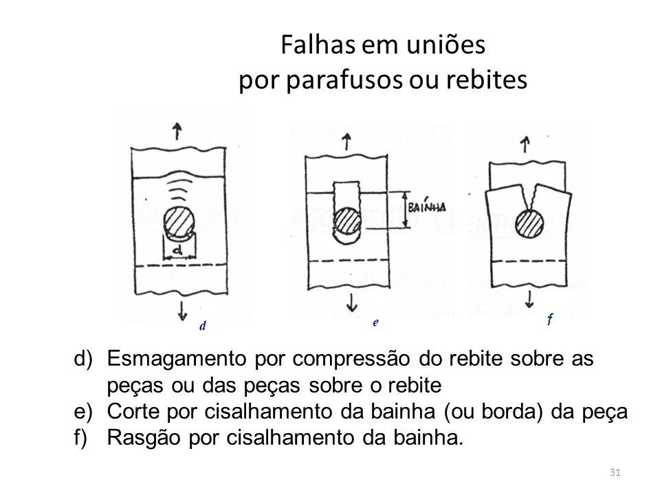 Falhas em uniões por parafusos ou rebites 31 d)Esmagamento por compressão do rebite sobre as peças ou das peças sobre o rebite e)Corte por cisalhament