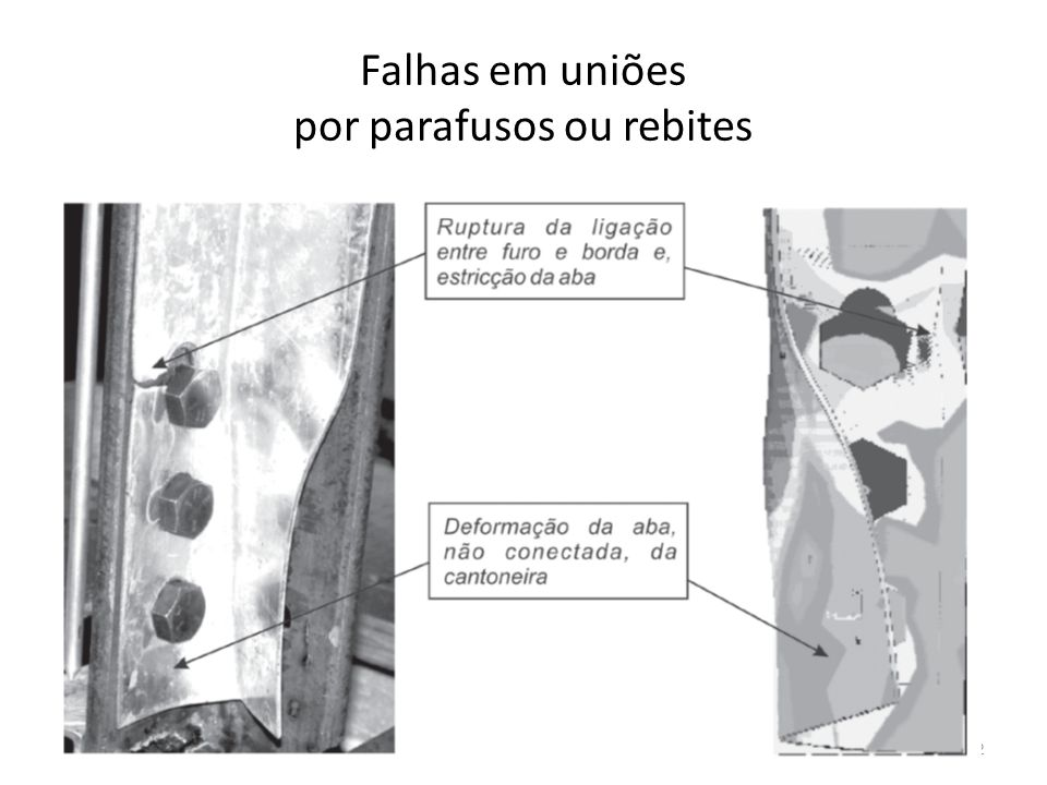 Falhas em uniões por parafusos ou rebites 32
