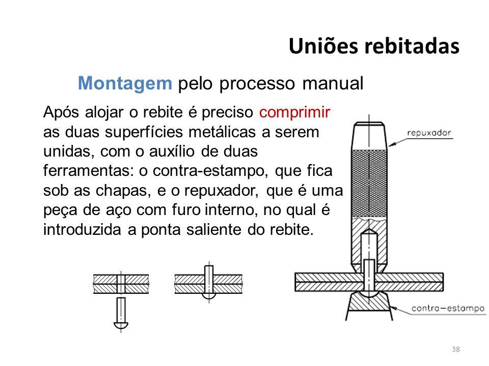 Uniões rebitadas 38 Montagem pelo processo manual Após alojar o rebite é preciso comprimir as duas superfícies metálicas a serem unidas, com o auxílio