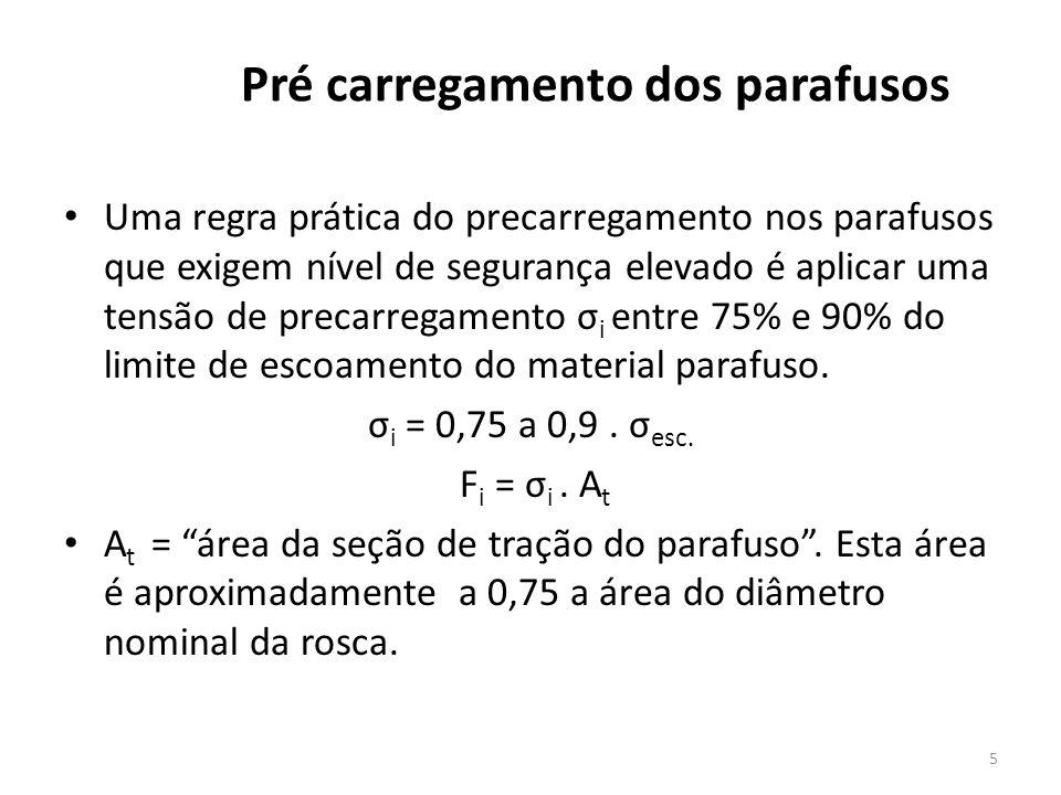 Pré carregamento dos parafusos Uma regra prática do precarregamento nos parafusos que exigem nível de segurança elevado é aplicar uma tensão de precar
