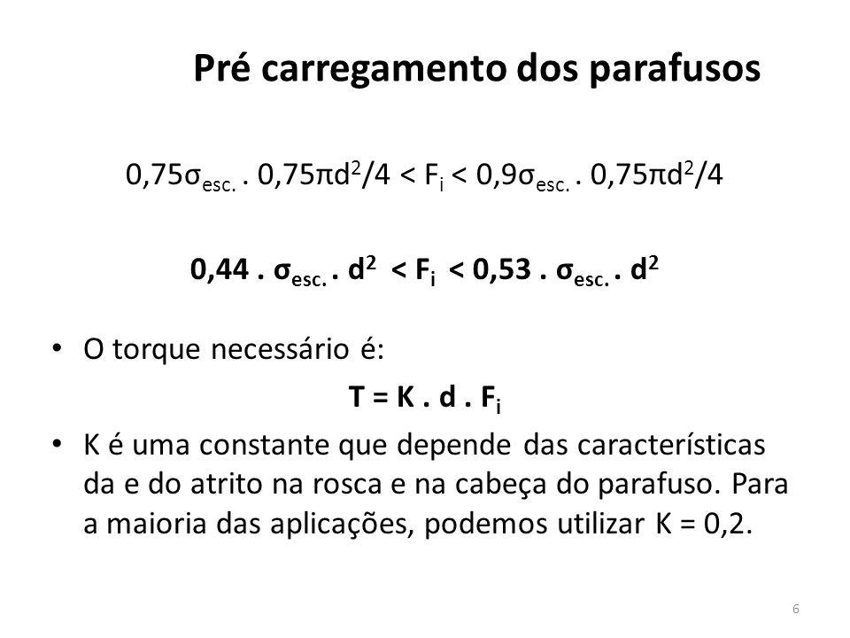 Pré carregamento dos parafusos 0,75σ esc.. 0,75πd 2 /4 < F i < 0,9σ esc.. 0,75πd 2 /4 0,44. σ esc.. d 2 < F i < 0,53. σ esc.. d 2 O torque necessário