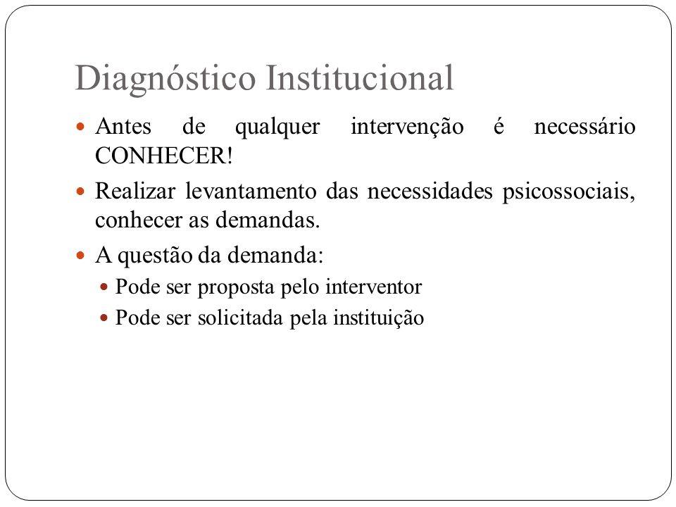 Diagnóstico Institucional Antes de qualquer intervenção é necessário CONHECER! Realizar levantamento das necessidades psicossociais, conhecer as deman
