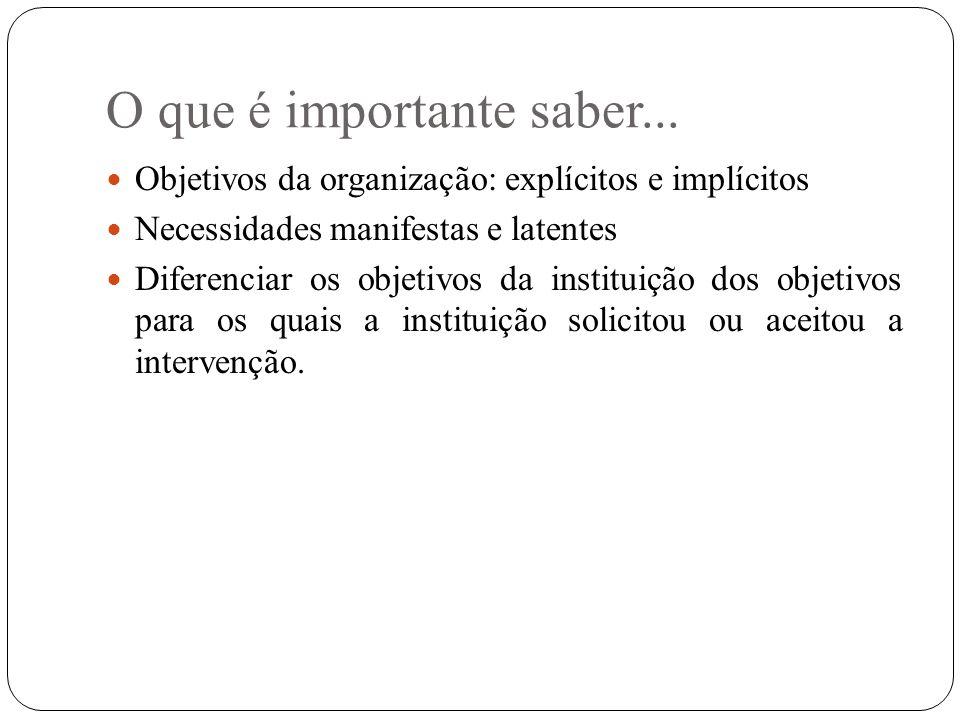 O que é importante saber... Objetivos da organização: explícitos e implícitos Necessidades manifestas e latentes Diferenciar os objetivos da instituiç