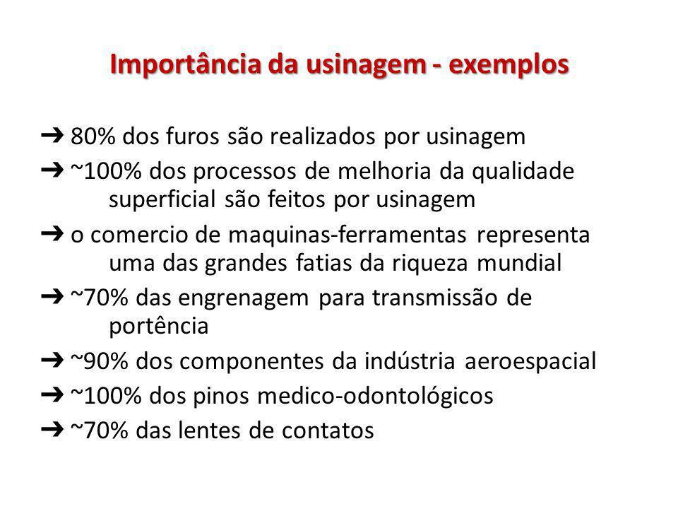 Importância da usinagem - exemplos 80% dos furos são realizados por usinagem ~100% dos processos de melhoria da qualidade superficial são feitos por u
