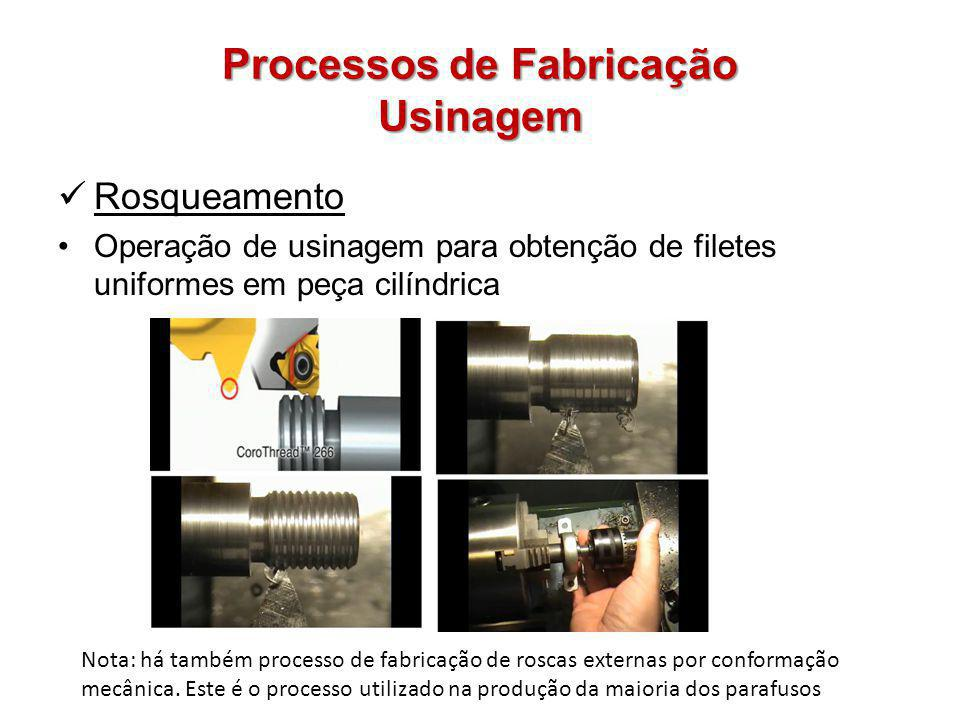 Processos de Fabricação Usinagem Rosqueamento Operação de usinagem para obtenção de filetes uniformes em peça cilíndrica Nota: há também processo de fabricação de roscas externas por conformação mecânica.