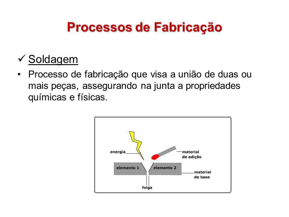 Processos de Fabricação Soldagem Processo de fabricação que visa a união de duas ou mais peças, assegurando na junta a propriedades químicas e físicas