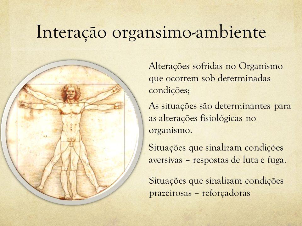Interação organsimo-ambiente Alterações sofridas no Organismo que ocorrem sob determinadas condições; As situações são determinantes para as alteraçõe