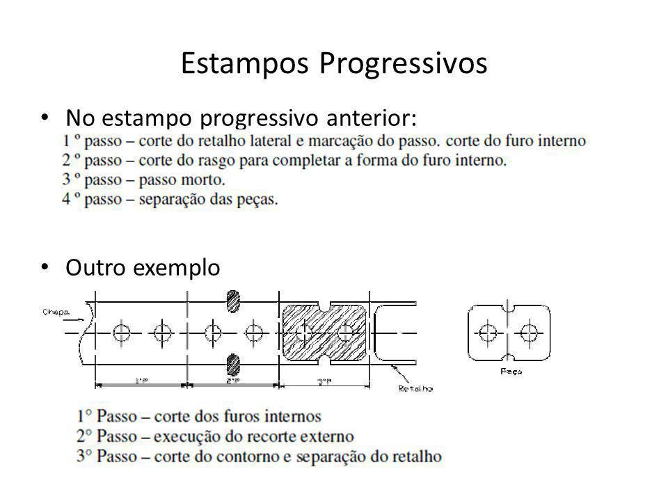 Estampos Progressivos No estampo progressivo anterior: Outro exemplo