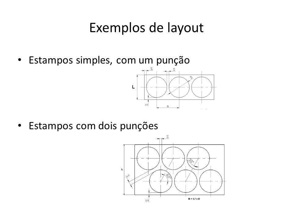 Exemplos de layout Estampos com 3 carreiras de punções – Mais carreiras de punções = mais rendimento Mas também exigem estampos mais caros e complexos.