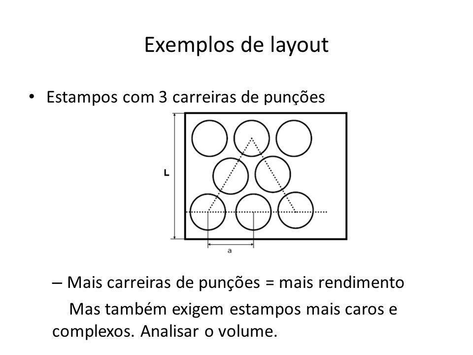 Exercício – Dimensões da chapa: 2000 x 1000 mm.– Largura máxima da tira: 120 mm (limitação máq.).