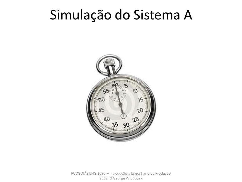 Simulação do Sistema A PUCGOIÁS ENG 1090 – Introdução à Engenharia de Produção 2012 © George W L Sousa