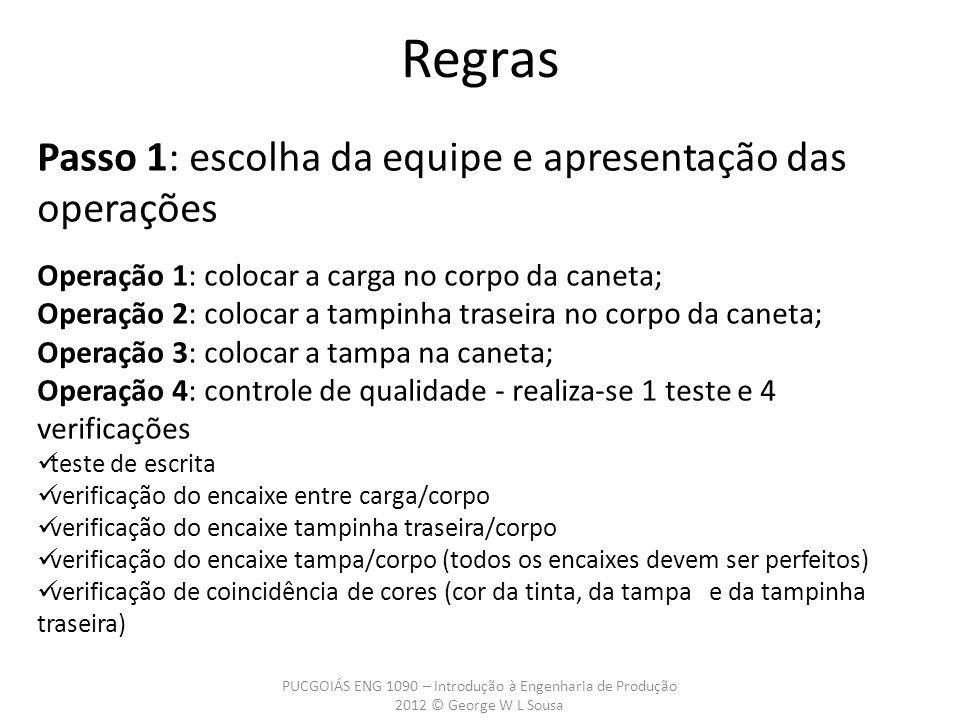 Regras Passo 2: apresentação do layout que será utilizado Fonte: Adaptado de REBELATO, M.