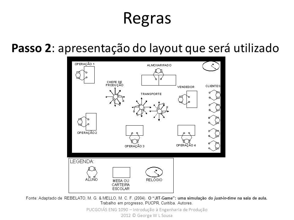 Regras Passo 2: apresentação do layout que será utilizado Fonte: Adaptado de REBELATO, M. G. & MELLO, M. C. F. (2004). O JIT-Game: uma simulação do ju