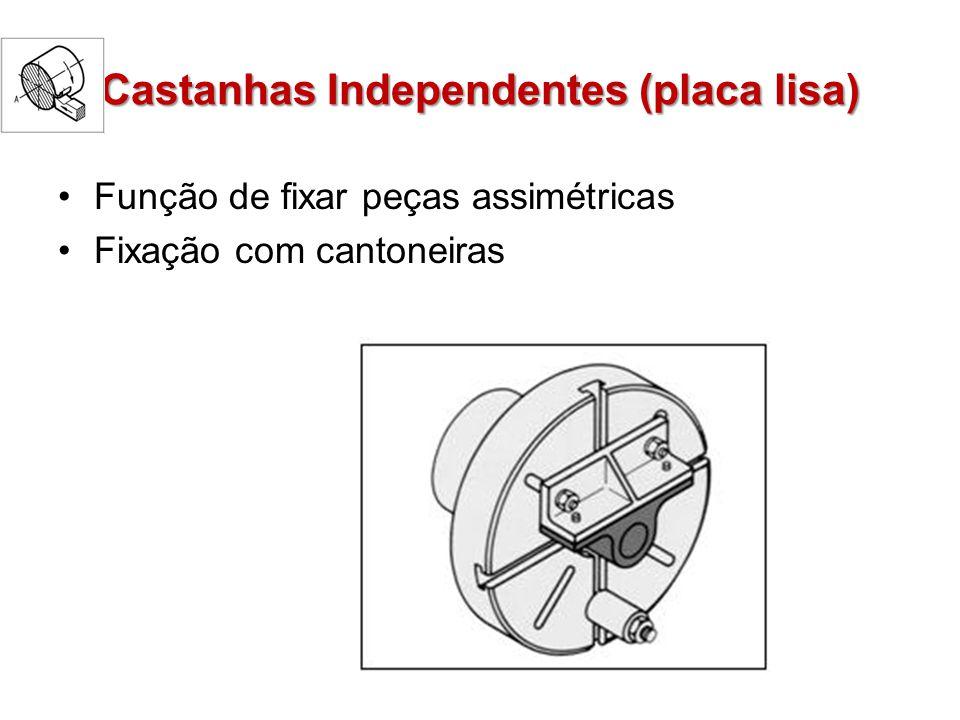 Castanhas Independentes (placa lisa) Função de fixar peças assimétricas Fixação com cantoneiras
