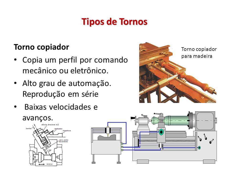 Tipos de Tornos Torno copiador Copia um perfil por comando mecânico ou eletrônico. Alto grau de automação. Reprodução em série Baixas velocidades e av