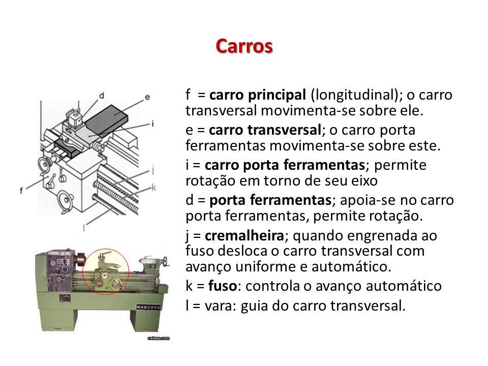 Carros f = carro principal (longitudinal); o carro transversal movimenta-se sobre ele. e = carro transversal; o carro porta ferramentas movimenta-se s