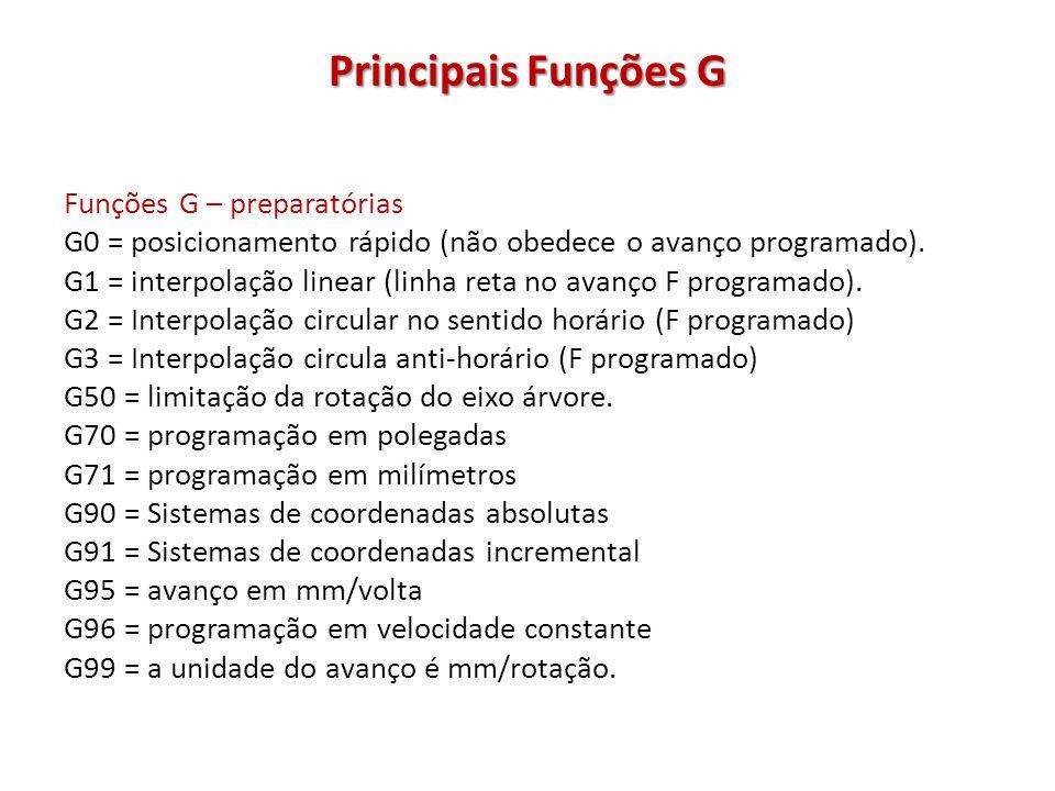 Principais Funções G Funções G – preparatórias G0 = posicionamento rápido (não obedece o avanço programado). G1 = interpolação linear (linha reta no a