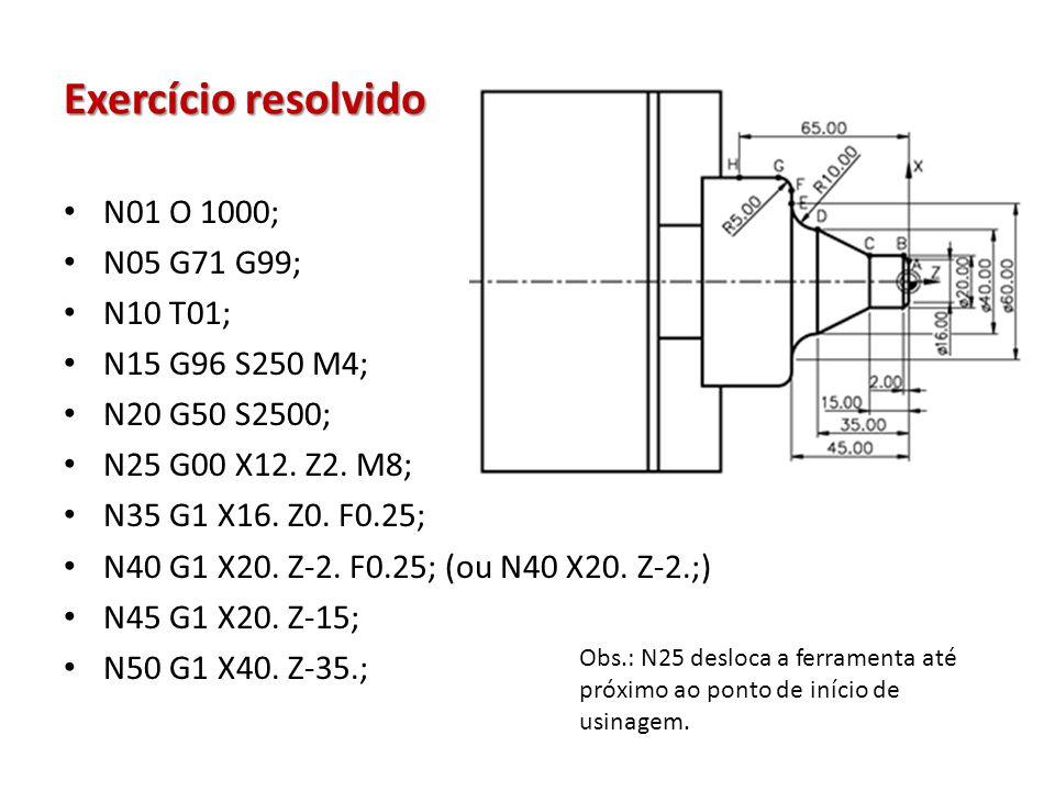 Exercício resolvido N01 O 1000; N05 G71 G99; N10 T01; N15 G96 S250 M4; N20 G50 S2500; N25 G00 X12. Z2. M8; N35 G1 X16. Z0. F0.25; N40 G1 X20. Z-2. F0.