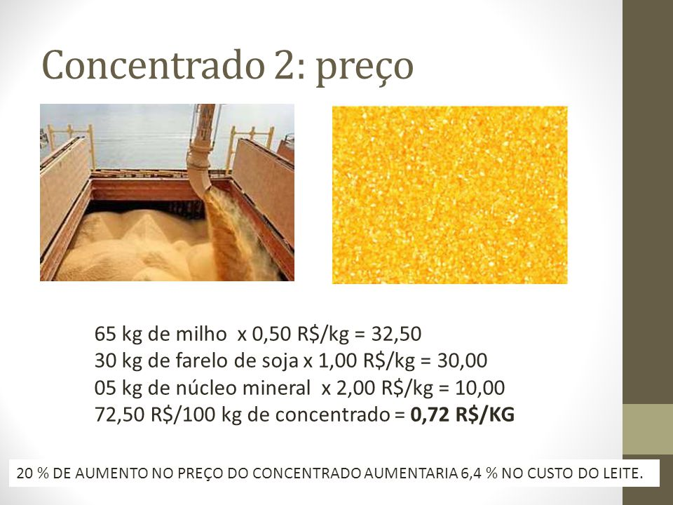 Concentrado 2: preço 65 kg de milho x 0,50 R$/kg = 32,50 30 kg de farelo de soja x 1,00 R$/kg = 30,00 05 kg de núcleo mineral x 2,00 R$/kg = 10,00 72,