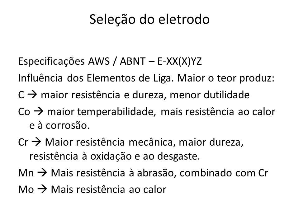 Seleção do eletrodo Especificações AWS / ABNT – E-XX(X)YZ Influência dos Elementos de Liga.