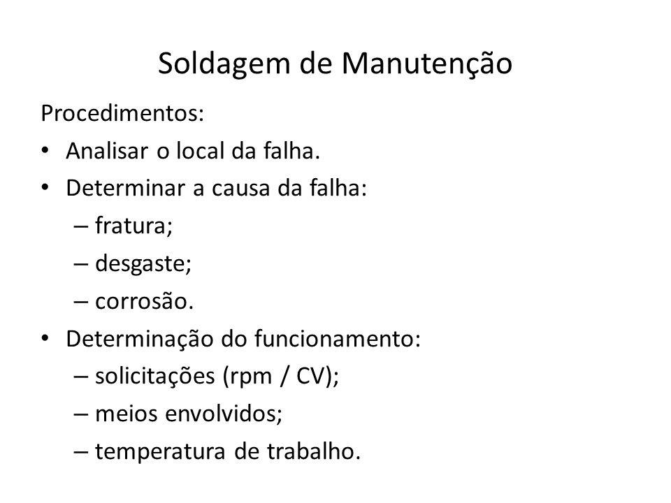 Soldagem de Manutenção Procedimentos: Reconhecimento dos materiais envolvidos: – análise química; – dureza.