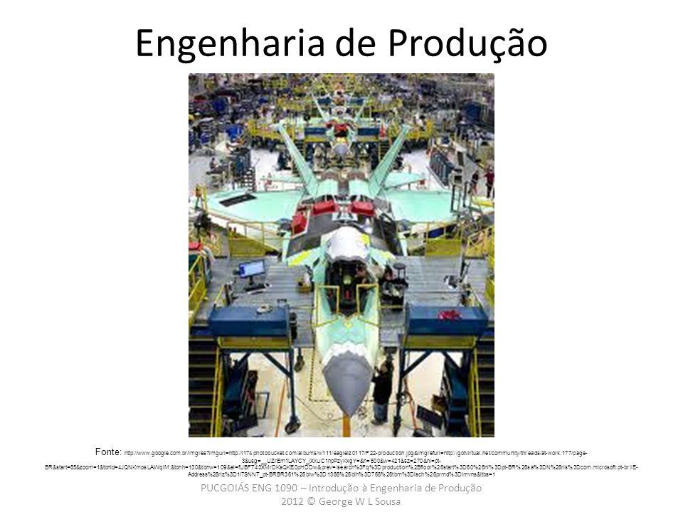 PUCGOIÁS ENG 1090 – Introdução à Engenharia de Produção 2012 © George W L Sousa Engenharia de Produção Fonte: http://www.google.com.br/imgres imgurl=http://i174.photobucket.com/albums/w111/eagleiz0117/F22-production.jpg&imgrefurl=http://gotvirtual.net/community/threads/at-work.177/page- 3&usg=__UZrEm1LAYCY_jXxUC1npPzyKkgY=&h=500&w=421&sz=270&hl=pt- BR&start=65&zoom=1&tbnid=4JQNKmosLAWqlM:&tbnh=130&tbnw=109&ei=fUBFT43XMrDKsQKE0pHDDw&prev=/search%3Fq%3Dproduction%2Bfloor%26start%3D60%26hl%3Dpt-BR%26sa%3DN%26rls%3Dcom.microsoft:pt-br:IE- Address%26rlz%3D1I7SNNT_pt-BRBR361%26biw%3D1366%26bih%3D768%26tbm%3Disch%26prmd%3Dimvns&itbs=1