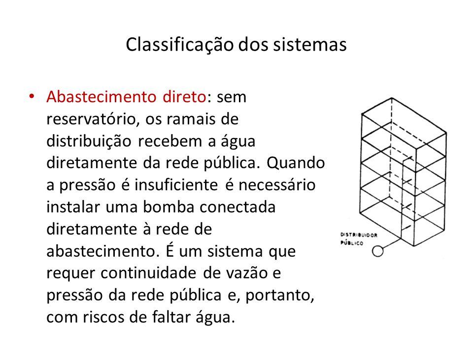 Classificação dos sistemas Abastecimento direto: sem reservatório, os ramais de distribuição recebem a água diretamente da rede pública. Quando a pres