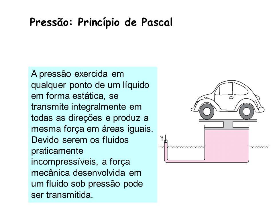 Pressão: Princípio de Pascal A pressão exercida em qualquer ponto de um líquido em forma estática, se transmite integralmente em todas as direções e p