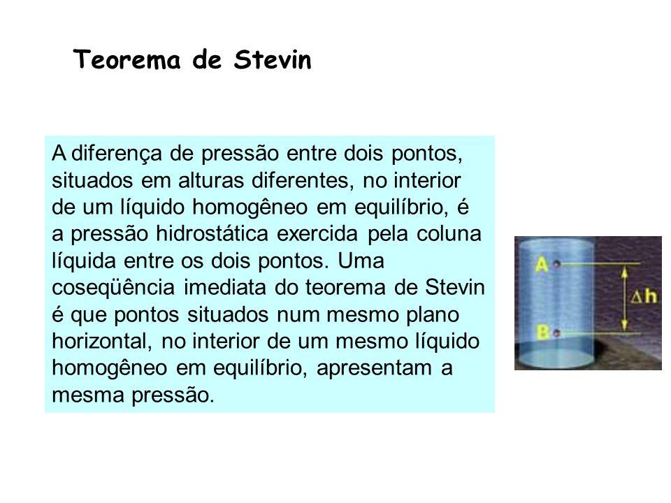 Teorema de Stevin A diferença de pressão entre dois pontos, situados em alturas diferentes, no interior de um líquido homogêneo em equilíbrio, é a pre