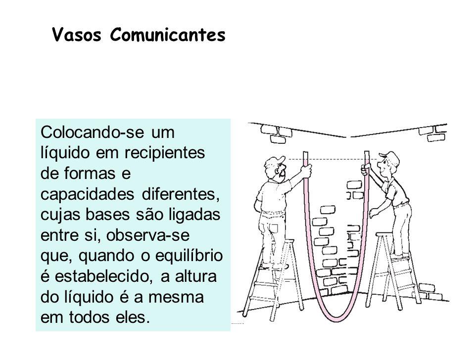 Vasos Comunicantes Colocando-se um líquido em recipientes de formas e capacidades diferentes, cujas bases são ligadas entre si, observa-se que, quando