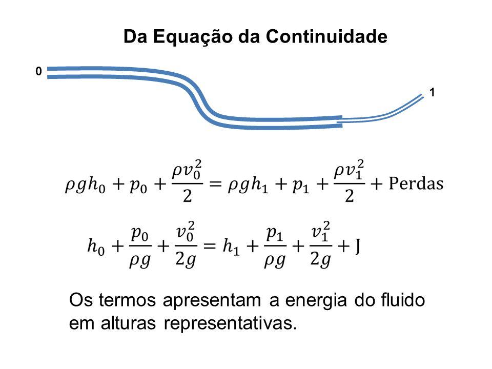 Da Equação da Continuidade 0 1 Os termos apresentam a energia do fluido em alturas representativas.