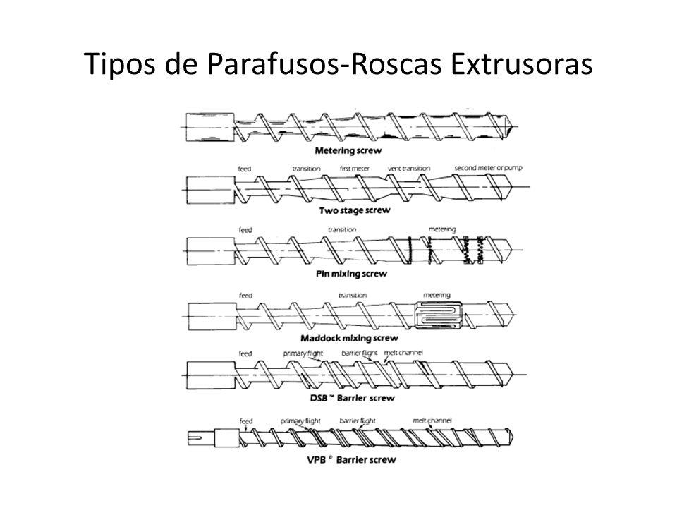 Tipos de Parafusos-Roscas Extrusoras