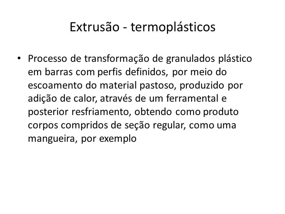 Extrusão - termoplásticos Processo de transformação de granulados plástico em barras com perfis definidos, por meio do escoamento do material pastoso,