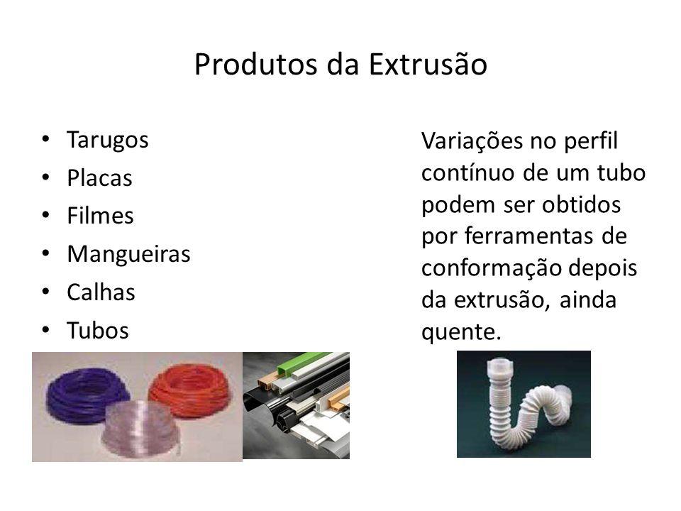 Produtos da Extrusão Tarugos Placas Filmes Mangueiras Calhas Tubos Variações no perfil contínuo de um tubo podem ser obtidos por ferramentas de confor