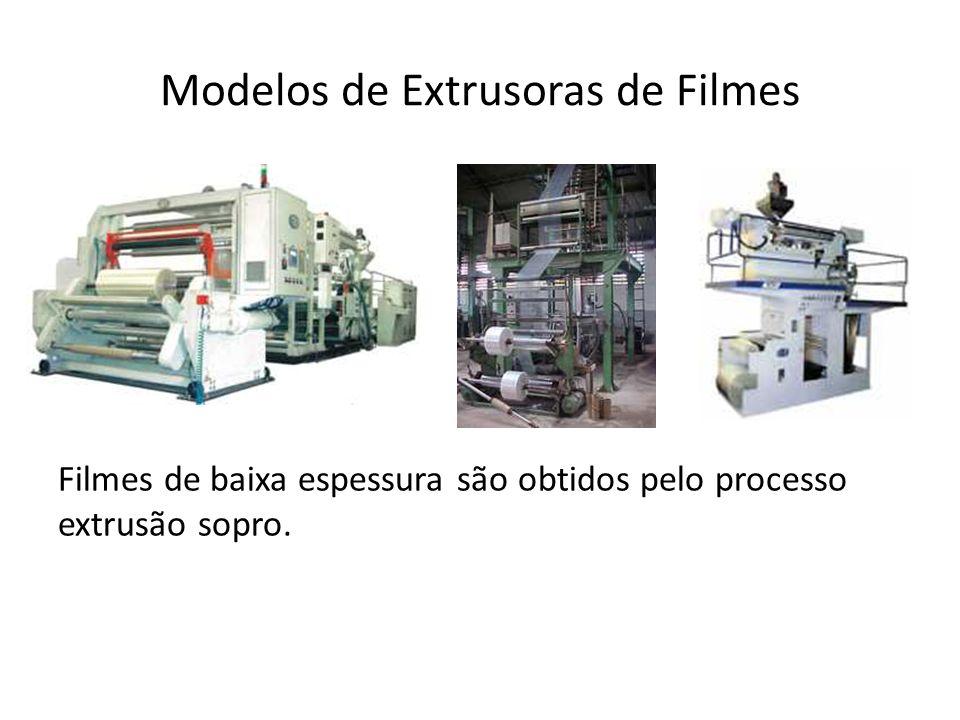Modelos de Extrusoras de Filmes Filmes de baixa espessura são obtidos pelo processo extrusão sopro.