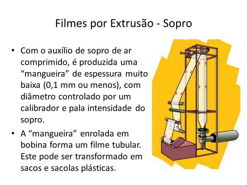 Filmes por Extrusão - Sopro Com o auxílio de sopro de ar comprimido, é produzida uma mangueira de espessura muito baixa (0,1 mm ou menos), com diâmetr