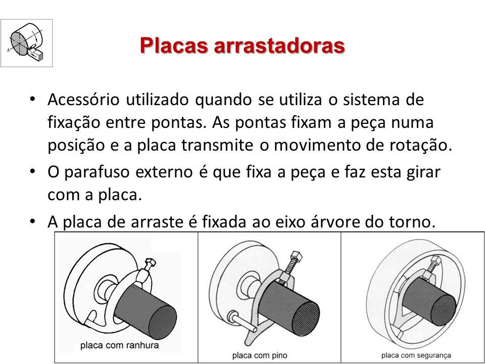 Placas arrastadoras Acessório utilizado quando se utiliza o sistema de fixação entre pontas. As pontas fixam a peça numa posição e a placa transmite o
