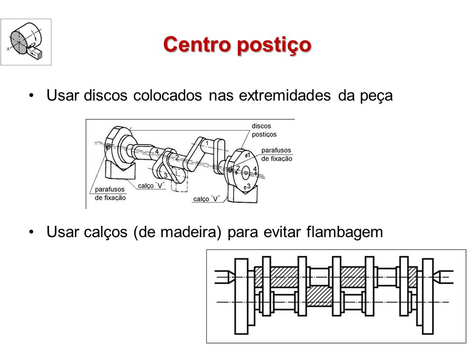 Centro postiço Usar discos colocados nas extremidades da peça Usar calços (de madeira) para evitar flambagem
