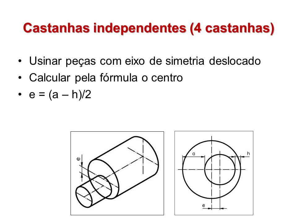 Usinar peças com eixo de simetria deslocado Calcular pela fórmula o centro e = (a – h)/2