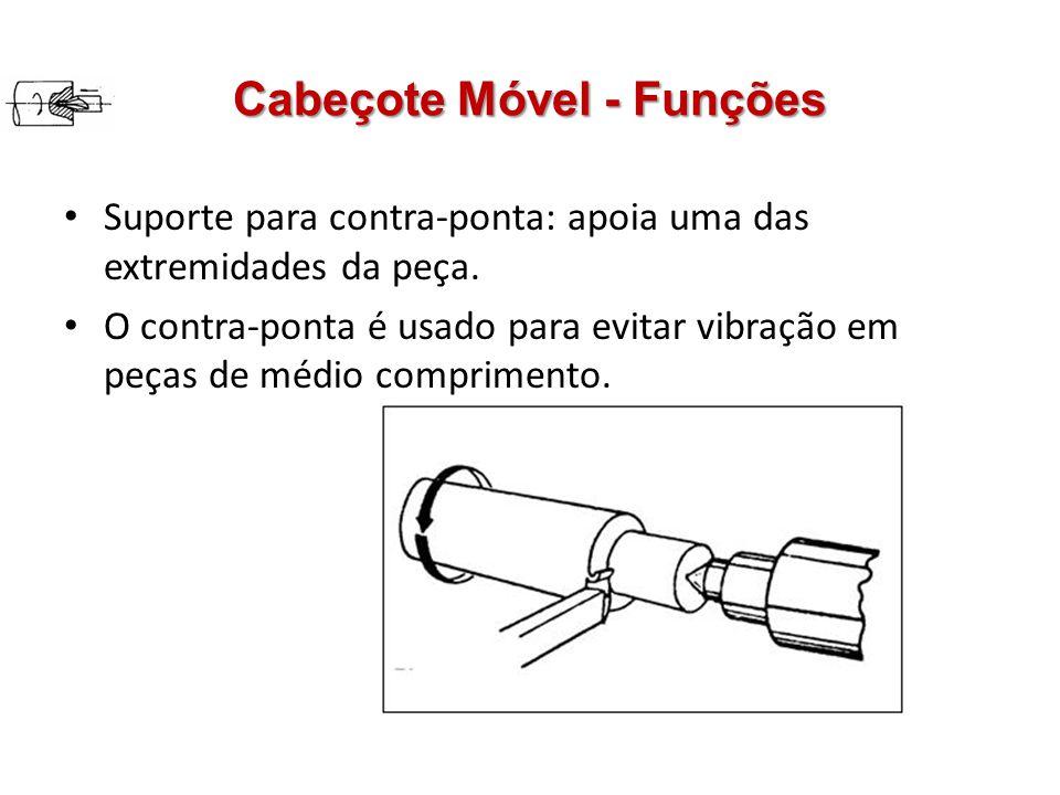 Cabeçote Móvel - Funções Suporte para contra-ponta: apoia uma das extremidades da peça. O contra-ponta é usado para evitar vibração em peças de médio