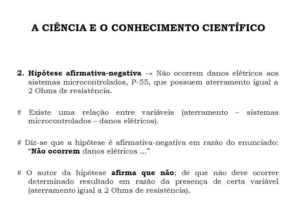 A CIÊNCIA E O CONHECIMENTO CIENTÍFICO 2. Hipótese afirmativa-negativa Não ocorrem danos elétricos aos sistemas microcontrolados, P-55, que possuem ate